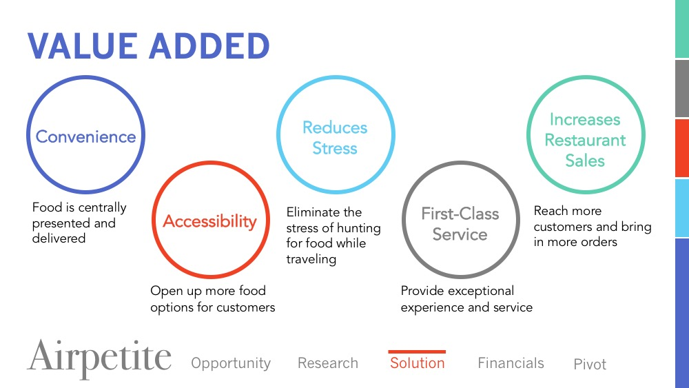 Value Added: Convenience, accessibility, reduced stress, first-class service, increased restaurant sales